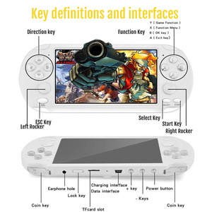 Image 3 - Handheld Game Console With 5.1 inch LCD Portable Retro Video Console for Kids & Adults X9s Game Player