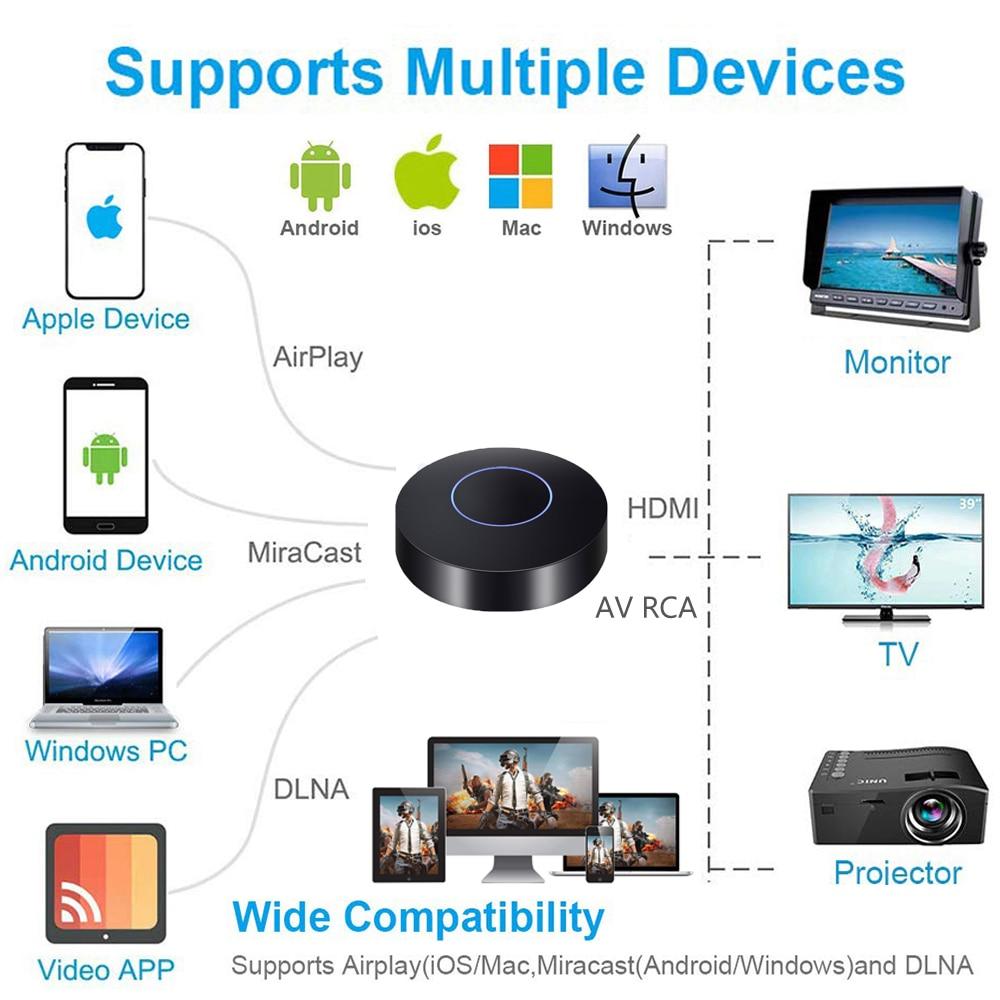 for Car Airplay Miracast Mirascreen Wifi Wireless Display Dongle Analog AV RCA HDMI Streamer Mirror Same Screen Stream Cast