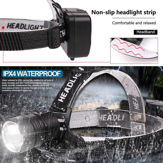 Super Helle XHP-70,2 led Scheinwerfer Angeln Camping scheinwerfer High Power laterne Kopf Lampe Zoomable USB Fackeln Taschenlampe 18650