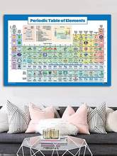 Periodic Table Of The Elements Poster For Student School Science And Chemistry Classroom Office Home Banner Silk Posters(China)