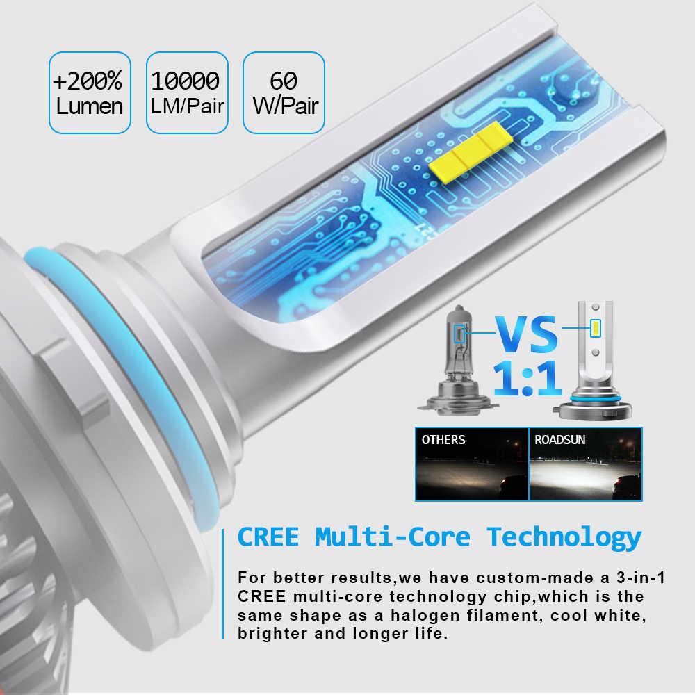 Roadsun LED H4 H7 H1 HB4 H11 HB3 9005 9006 CSP שבב רכב פנס נורות 72W 12V 6000K 12000Lm מנורה אוטומטי הנורה אור