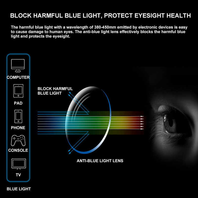 Image 5 - Safety 99.9% Anti Virus Goggles For Eyes Protection Windproof  Dustproof Resistant Transparent Glasses Protective Safety Eyes  -