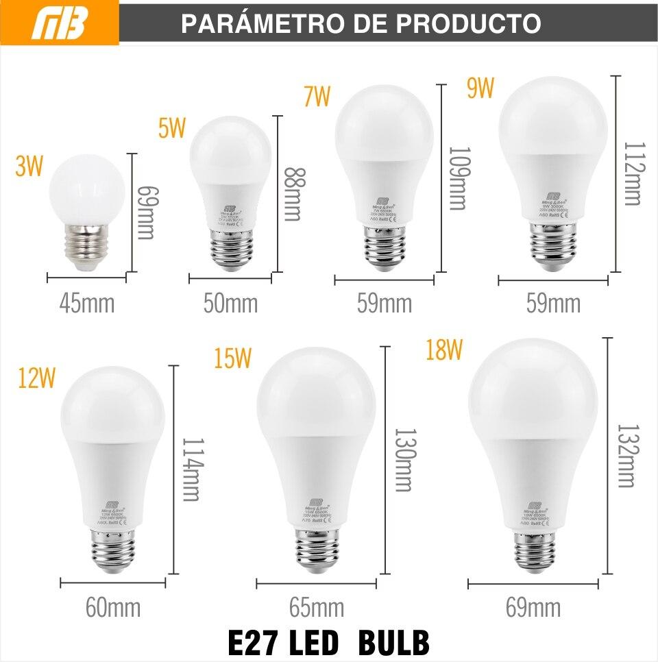 E14 E27 LED Bulb Lamp Series_02