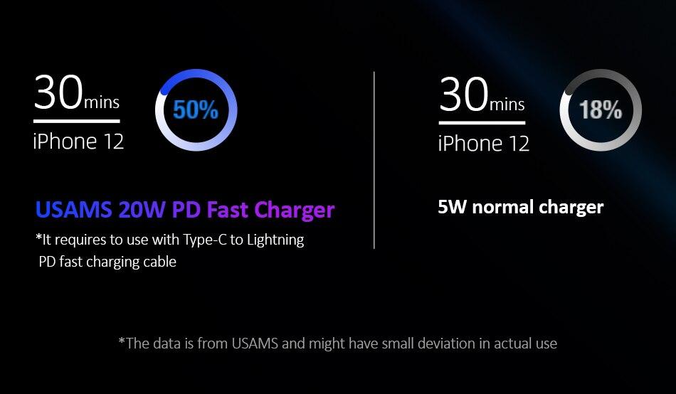 US-CC120-T35-QC3.0+PD3.0快充充电器-20W-欧规-950px_05