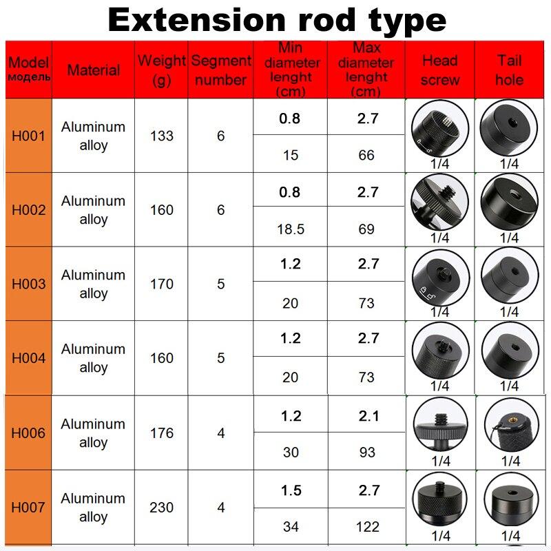 4 в 1 селфи палка складной мини штатив расширяемый монопод для