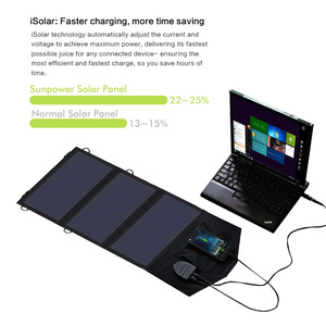 Image 3 - ALLPOWERS 18V 21W Solar Charger Panel Waterproof Foldable Solar Power Bank for 12v Car Battery Mobile Phone Outdoor Hiking