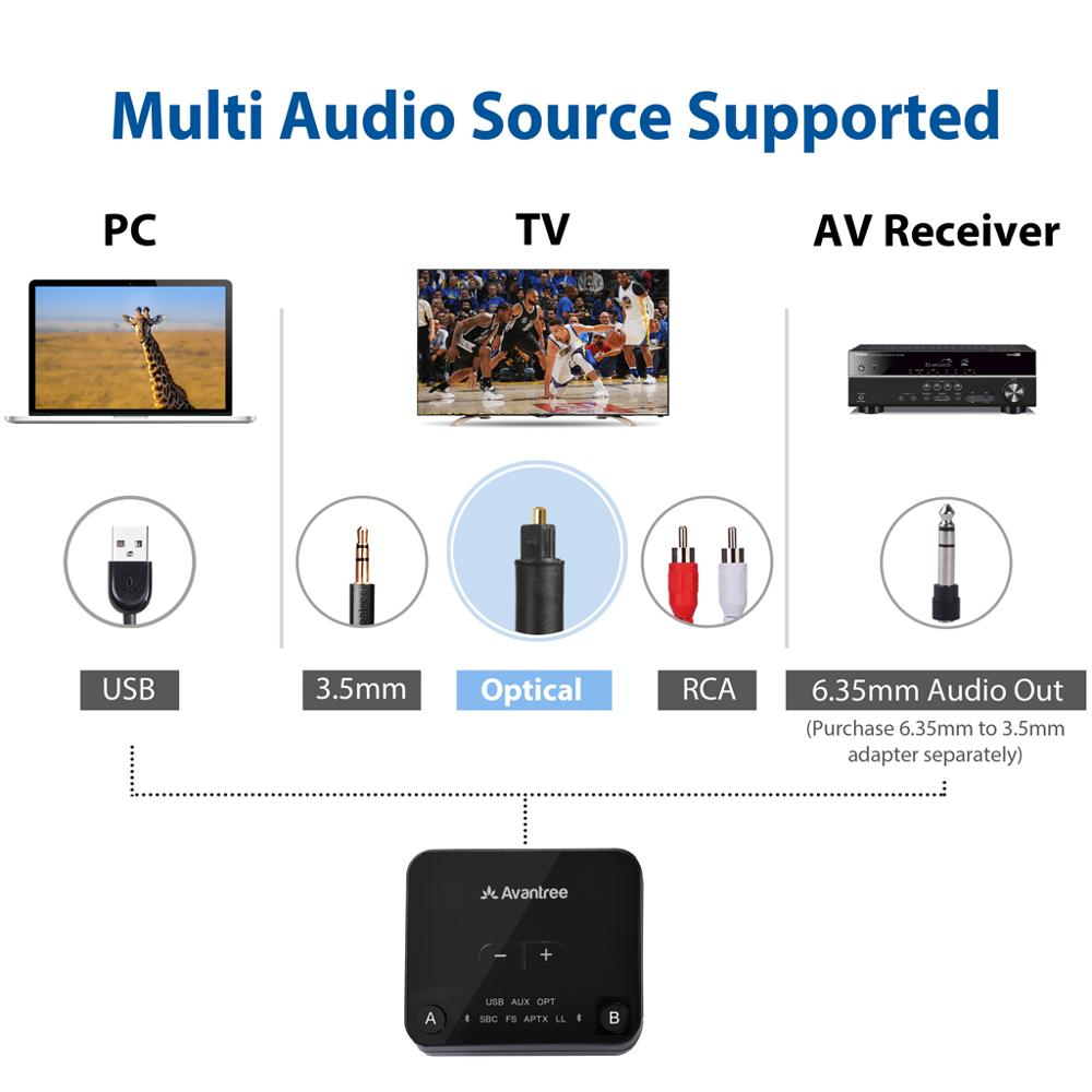 Tv Pc Kast.Avantree Audikast Plus Bluetooth 5 0 Transmitter For Tv Pc With