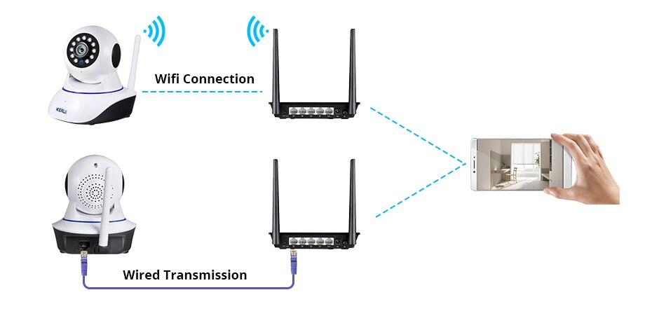 H4dc356d77e6d48538c87c85993b17c5fi KERUI 720P 1080P HD Wifi Wireless Home Security IP Camera Security Network CCTV Surveillance Camera IR Night Vision Baby Monitor