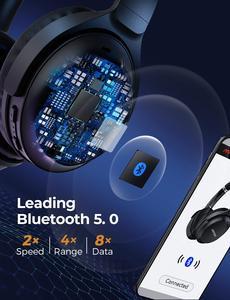 Image 3 - Mpow H12 IPO פעיל רעש ביטול אוזניות Bluetooth 5.0 אלחוטי מעל אוזן אוזניות עם CVC 8.0 מיקרופון & 40 שעות זמן משחק