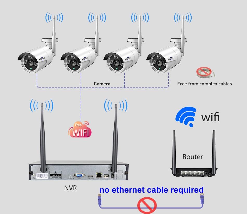 Hiseeu 8CH Wireless NVR Set