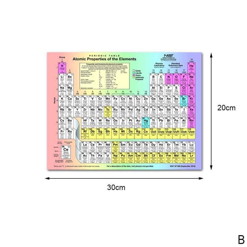 Горячая элемент цикл стол плакат вешается на стену английские буквы школьные офисные украшения живопись плакат канцелярские принадлежности - Цвет: B(20X30)