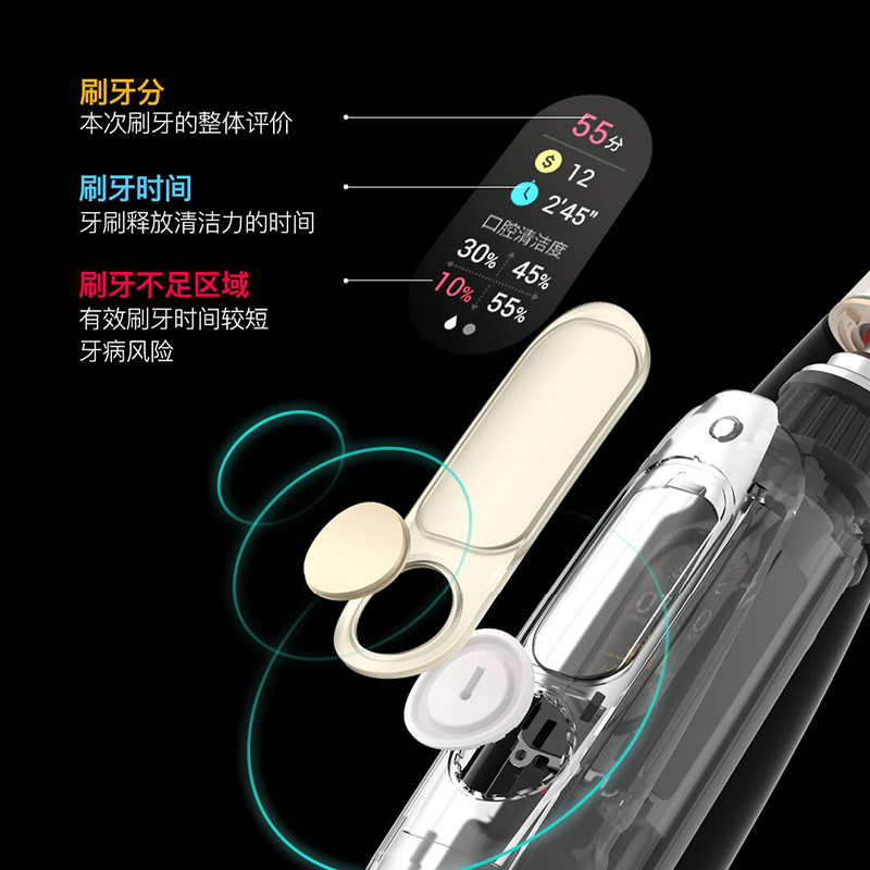 Image 4 - Xiaomi Mijia Oclean X Sonic Electric Toothbrush+8Pcs Heads Upgraded Waterproof Ultrasonic Automatic Toothbrush USB Rechargeable-in Electric Toothbrushes from Home Appliances