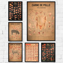Beef Lamb Pork Chart Detailed Antique Decorative Poster Kraft Paper Restaurant Canteen Cafeteria Decor Wall Art Sticker 42x30cm(China)