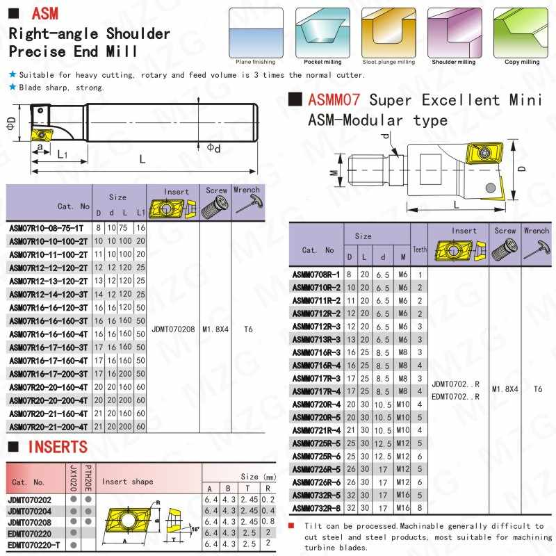 Mzg ASM07RC12-12-120-2T JDMT0702 Carbide Dạng Kẹp Hợp Kim Cấp Cối Xay ARBOR Xay Cắt Gia Công Vai Dao Phay