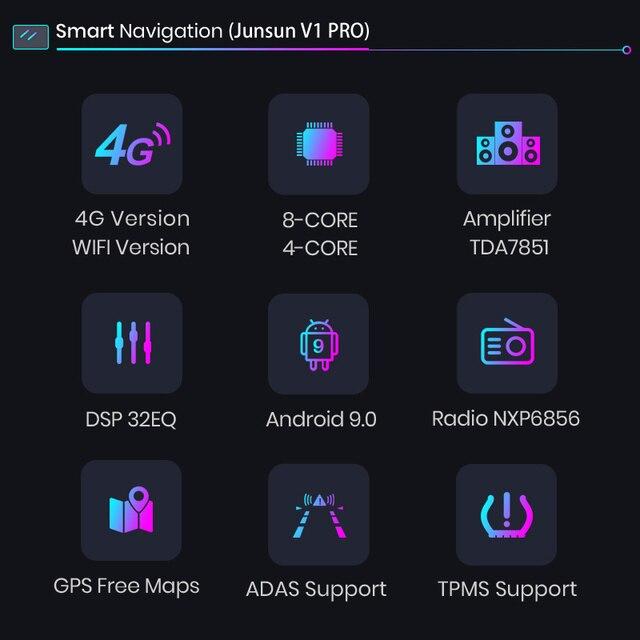 Junsun V1 2G + 128G Android 9.0 dla Honda CR-V 3 RE crv 2007 2008 2009 - 2011 radioodtwarzacz samochodowy multimedialny odtwarzacz wideo GPS RDS 2 din dvd