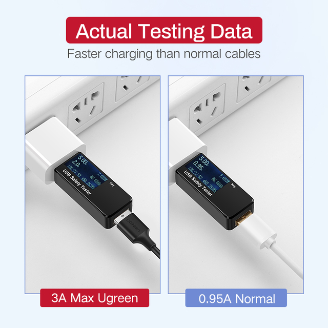 UGREEN Micro USB Cable Fast USB Charging Cable 3A Micro USB Data Cable for Samsung S7 S6 Note Mobile Phone Micro USB Cord Wire