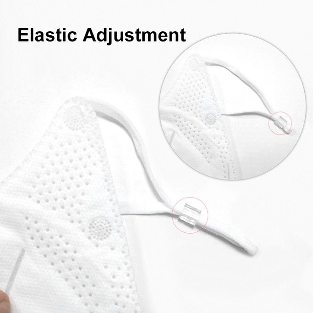 In stock! Fast Delivery! High Quality Non Woven Disposable Face Mask 5 Layers Anti-Dust Face Masks Ear loop Mouth Mask 2