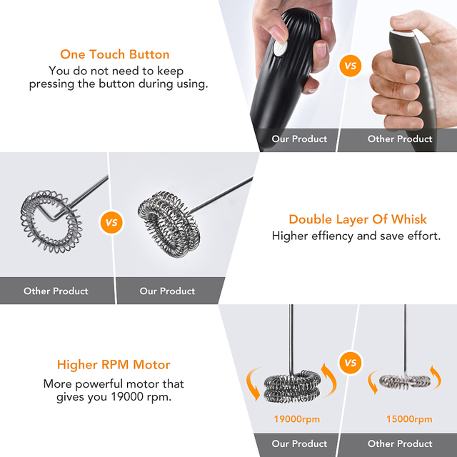 Electric Coffee Blender Milk Jugs Frother Kitchen Whisk Mixer Hand Milk Foamer for Coffee Cappuccino Creamer Frothy Blend Whisk 4