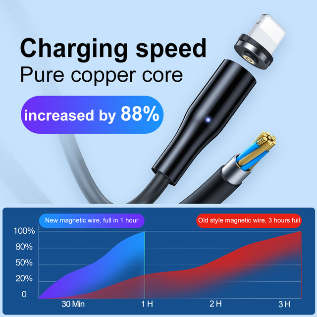 YKZ LED Micro USB Type C Magnetic Cable Charger Magnet Cable for iPhone 12 Fast Charge Mobile Phone Cable Android Cord Wire USB 4