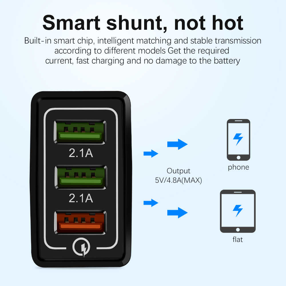 Quick Charge 3,0 QC 3,0 USB Ladegerät Reise Wand Handy Schnelle Ladegerät Für iPhone 11 X XS 8 7 samsung S8 USB Adapter