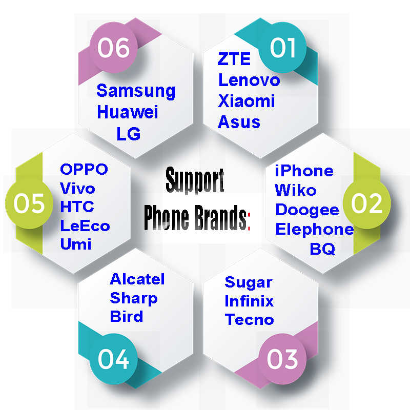 Caso personalizado para Samsung Galaxy S10 S 10 Lite A3 A5 2017 A6S A7 A8 estrella A8S A9 Pro 2018 c8 C9 Pro para Huawei 8A 8X 8C P Smart