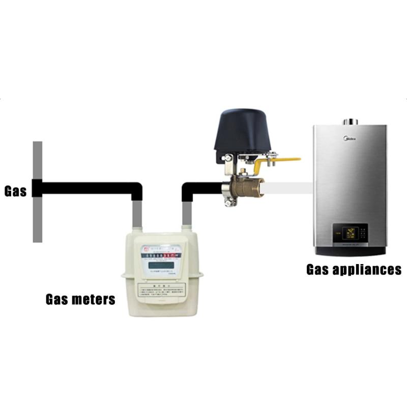 Gas Leaking Detector Househole Combustible Gas Sensor Alarm Detection Sniffer 220V UND Sale