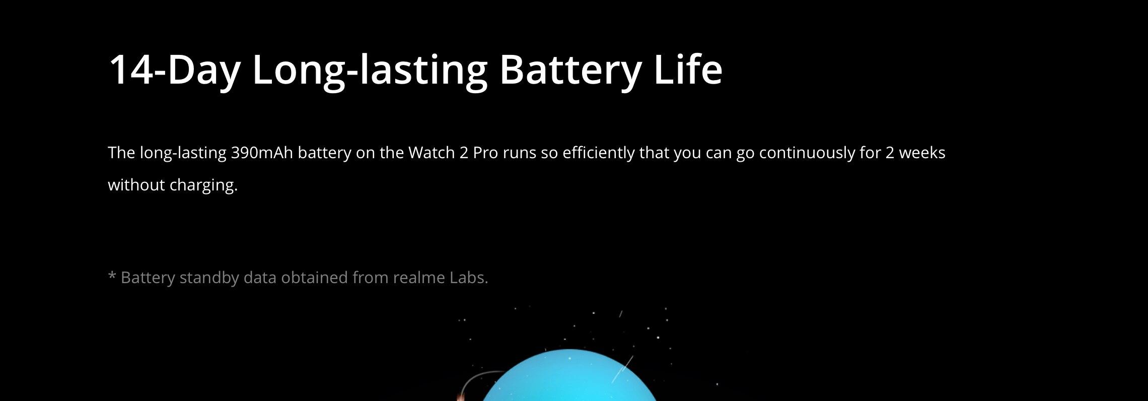 realme Watch 2 Pro Smartwatch