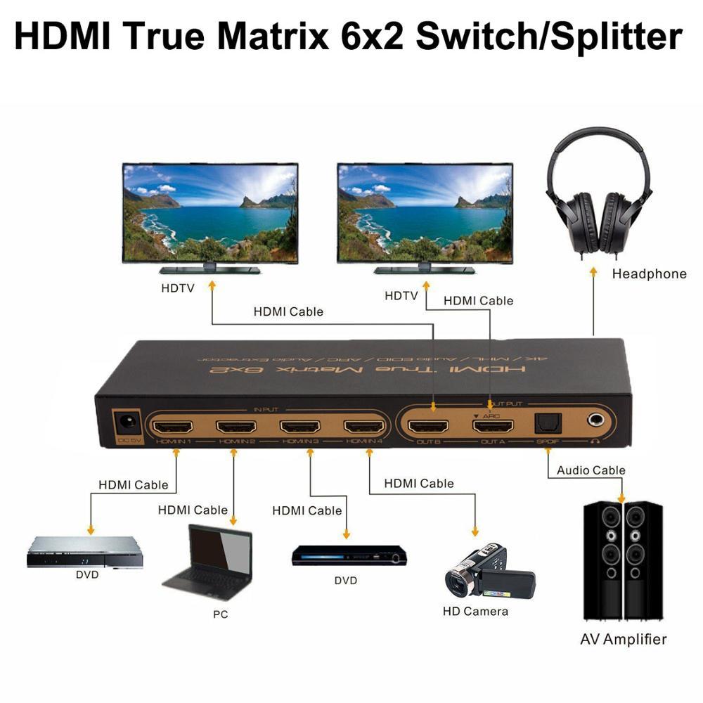 4K x 2K 6x2 véritable matrice HDMI commutateur séparateur IR ARC PIP EDID Audio extracteur 3D HDTV HDMI commutateur convertisseur 6 en 2 sur PC vers TV