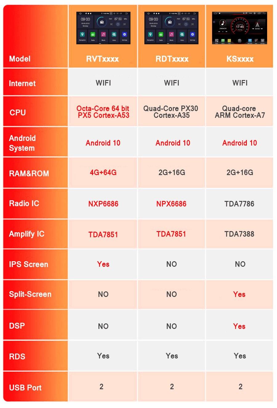 DE STOCK! WITSON Android10 PX5 Octa core CAR Multimedia player Per OPEL INSIGNIA 2008-2011 4GB di RAM 64GB ROM di NAVIGAZIONE GPS PER AUTO
