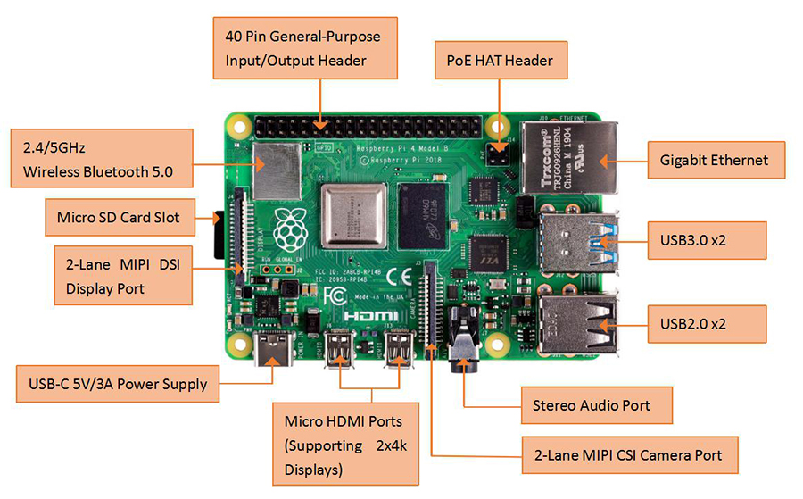 H4ec0492dee884cb685e816a3cfdce5e2W - Latest Raspberry Pi 4 Model B with 2/4/8GB RAM raspberry pi 4 BCM2711 Quad core Cortex-A72 ARM v8 1.5GHz Speeder Than Pi 3B