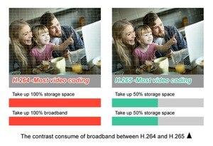 Image 4 - 5MP POE กล้อง IP P2P กลางแจ้งการเฝ้าระวังวิดีโอชุด H.265 ONVIF 2MP Home Security กล้อง IR Night APP ระยะไกลดู ipcam