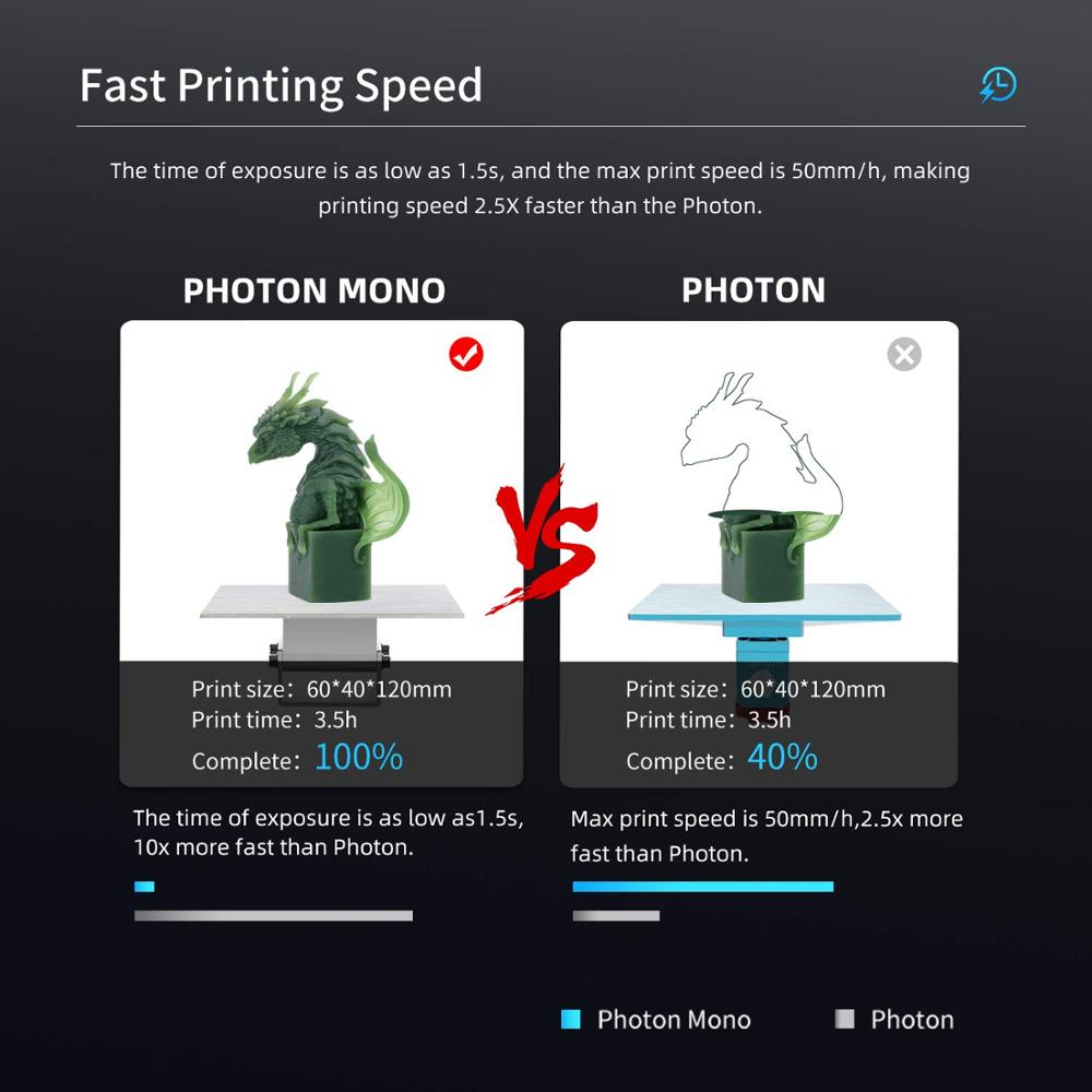 ANYCUBIC Photon Mono 3D Printer  2