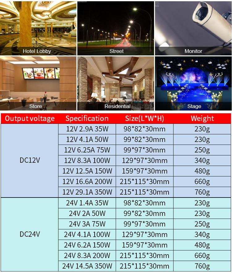 H4ee676dd7cbe4ee0a007a80a9074a15bn - NVVV switching power supply, LRS series new ultra-thin ac 110V 220V to DC12V 24V, 24V dc power supply 12V dc power supply
