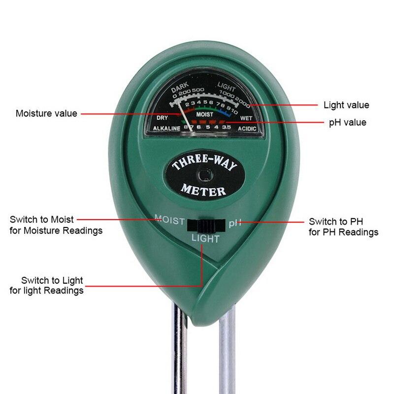 Medidores de umidade
