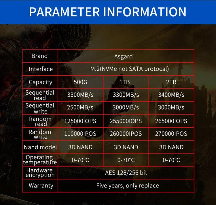 AN3-500G英文_10