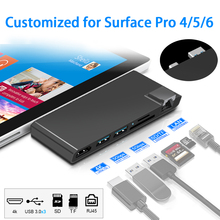 Rocketek USB 3.0 HUB 4K HDMI-compatible 1000Mbps Gigabit Ethernet Card reader adapte TF micro SD for Microsoft Surface Pro 4/5/6