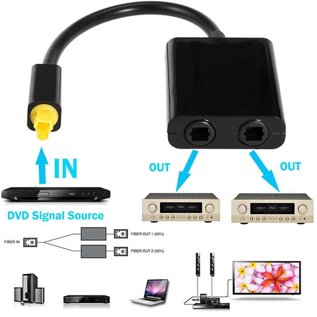 Двойной порт Toslink Цифровой оптический адаптер Сплиттер Волоконно аудио кабель 1 в 2 из