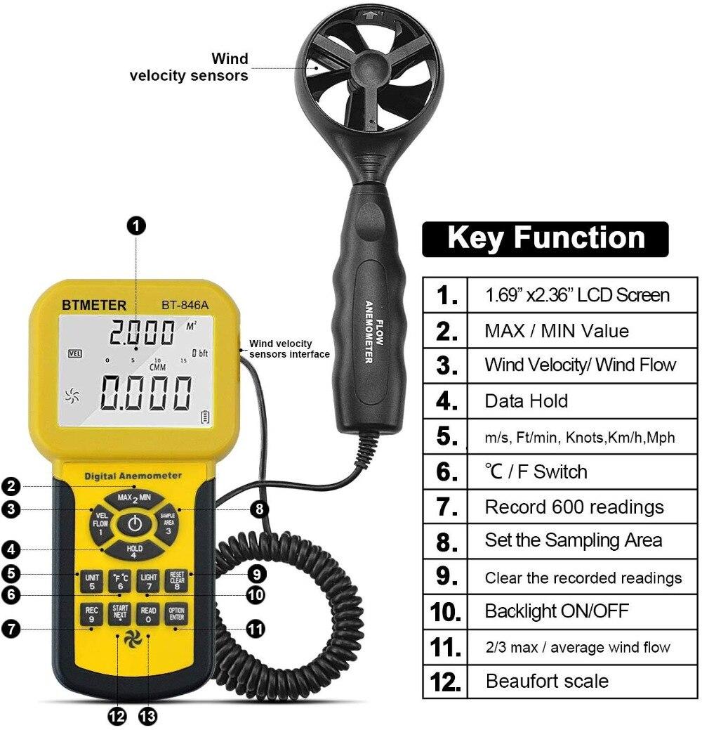 retroiluminaci/ón LCD HVAC Mida con precisi/ón la Velocidad de la Temperatura del Viento CFM con MAX//MIN//AVG BTMETER Anem/ómetro Digital Medidor de Velocidad de Viento Manual