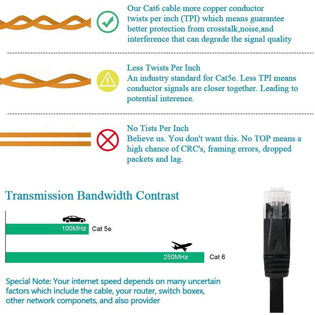 CAT6 Flat Ethernet Cable RJ45 Lan Cable Networking Ethernet Patch Cord CAT 6 Network Cable For Computer Router Laptop 5