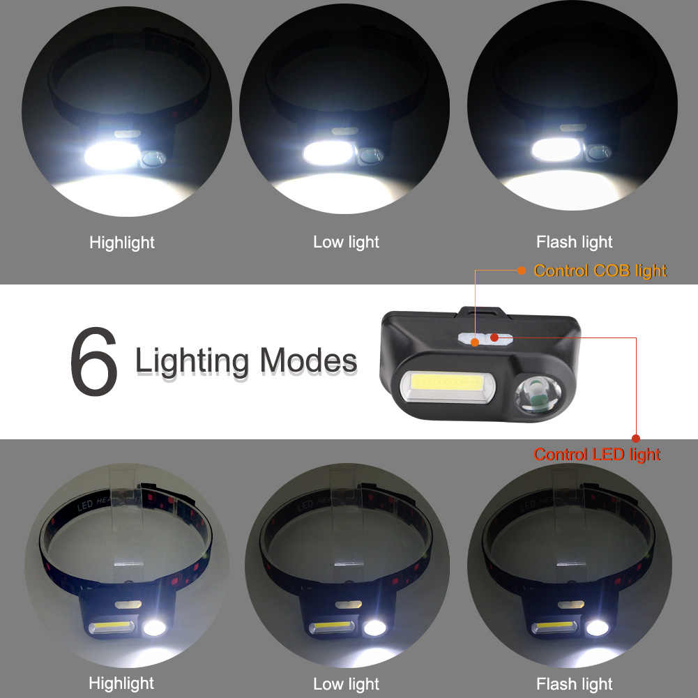 Litwod Z30 LED Scheinwerfer Scheinwerfer Outdoor Camping Tragbare Mini XPE + COB Scheinwerfer USB Lade Angeln Licht für 18650