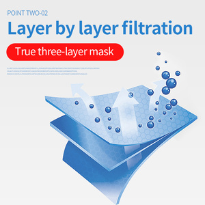 Image 5 - 50 pieces Disposable 3 Layers Non woven Mouth Face Mask Prevent Anti Dust Bacteria Face Mouth Masks