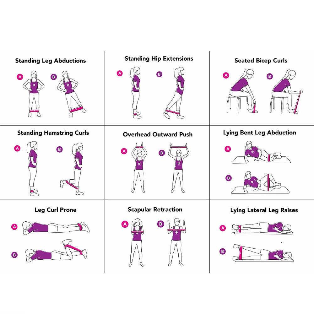 ความต้านทานยาง Band ออกกำลังกาย Fitness GYM อุปกรณ์ห่วงยาง Latex โยคะ GYM Strength การฝึกอบรมกีฬายาง * 1
