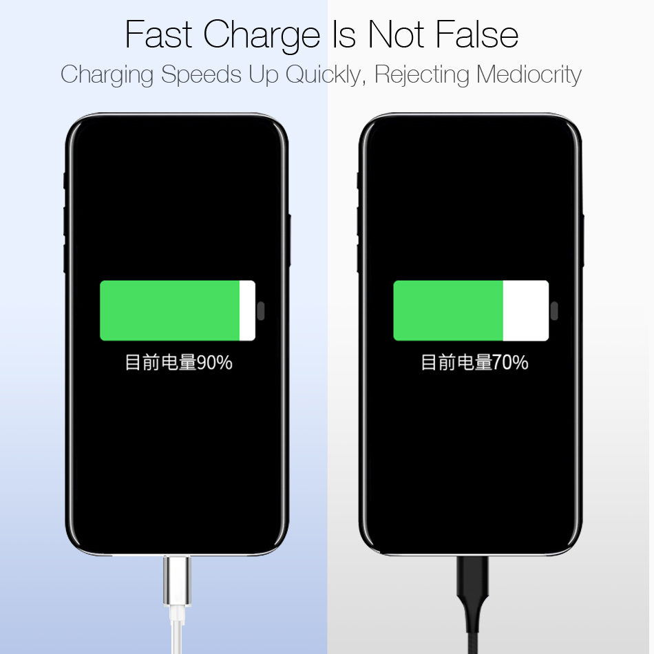 Fast Charge Type-C to USB2.0 Data Cable 5A Fast Charge Quad Core for Samsung Xiaomi Redmi Huawei