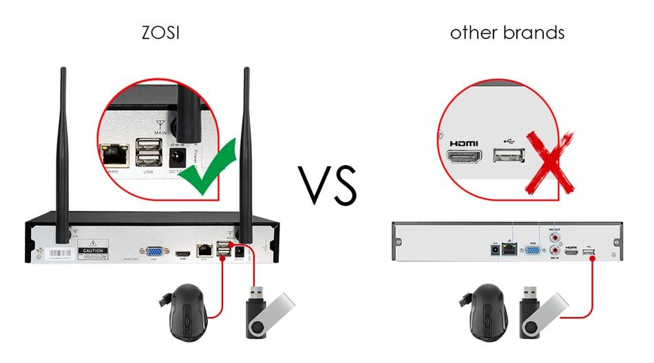 1080nvr详情-USB接口