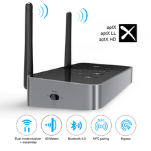 EKSA ET04 transmetteur récepteur Audio Bluetooth 3 en 1 adaptateur sans fil optique/3.5mm AUX/SPDIF pour casque TV