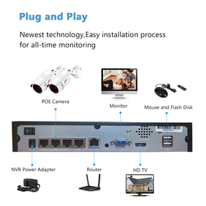 Image 5 - ANRAN מעקב מערכת 3MP CCTV מצלמה מערכת POE NVR ערכת Onvif אבטחת HD IP מצלמה חיצוני עמיד למים מצלמה ערכת DVR