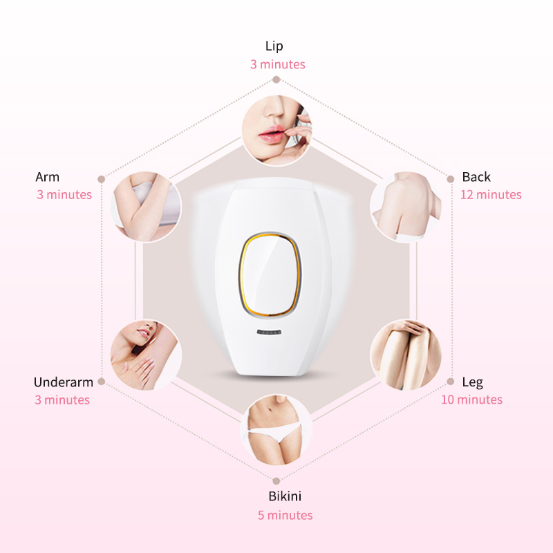 Image 5 - saengQ Handheld laser electric epilator permanent laser hair remover machine IPL painless threading depilador 500000 flash-in Epilators from Home Appliances