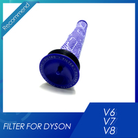 Motor Washable HEPA Filter Motor Head for Vacuum Cleaner Dyson v6 v7 v8 dc62 DC61 DC58 DC59 DC74 Accessary Parts Vacuum Cleaner Parts     -