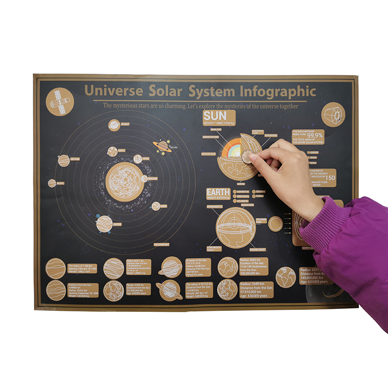 20 Pcs Cosmic Solar System Scratch Maps Of Eight Planets 57 * 41 Cm Room Home Office Decorative Wall Sticker Wholesale