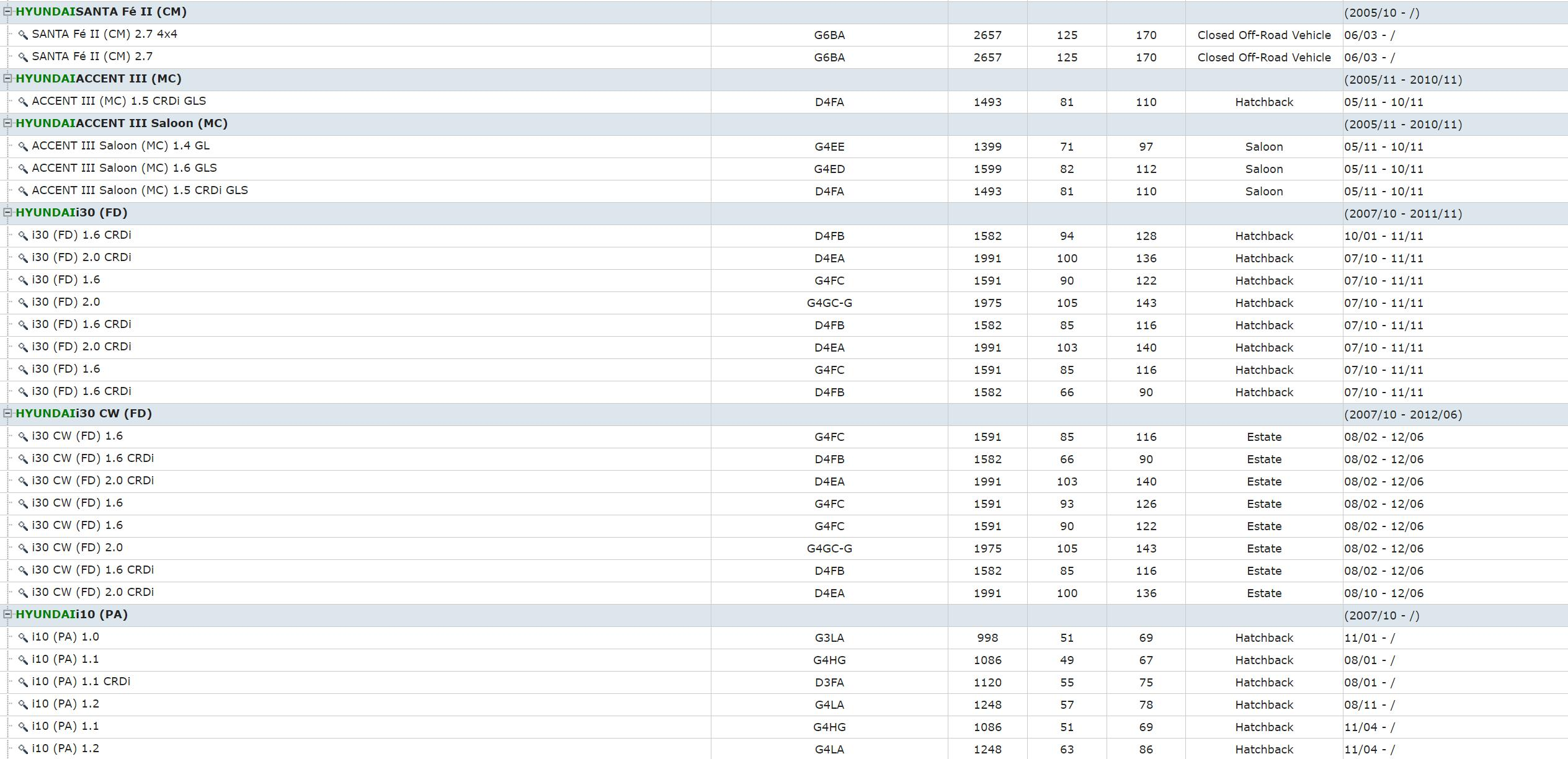12 месяцев Гарантия качества одометр датчик скорости для hyundai Elantra, KIA OE No. 964204A000/OK71E17400A